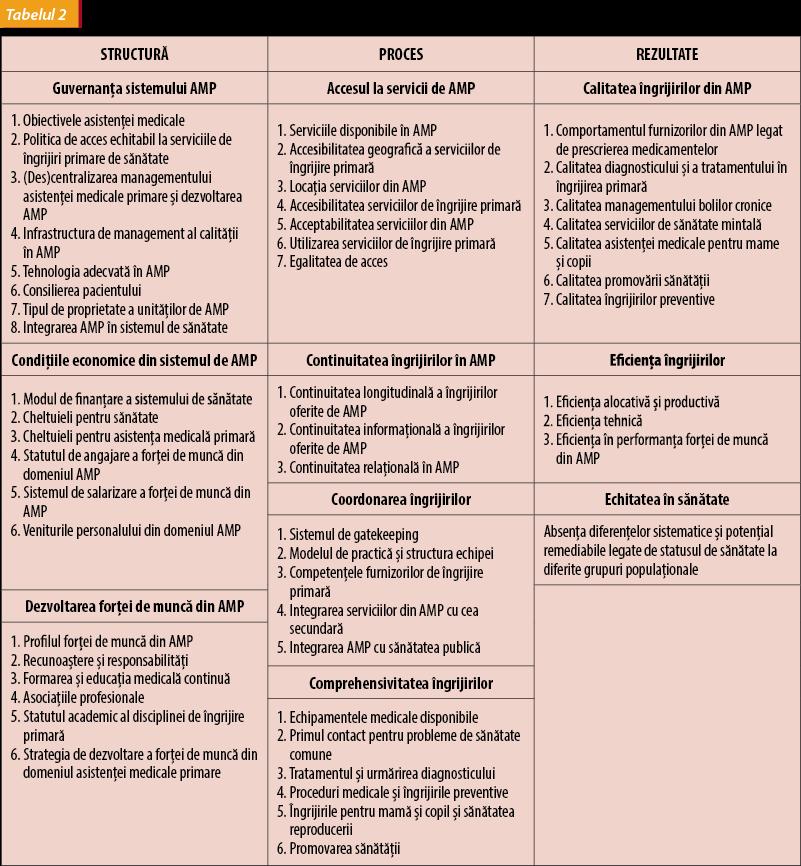 articol despre ce rănesc articulațiile Preparate articulare glucocorticosteroizi