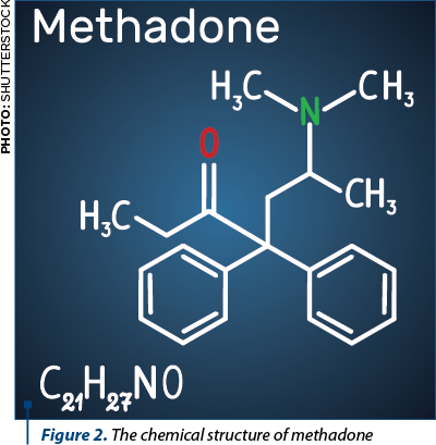 Figure 2. The chemical structure of methadone