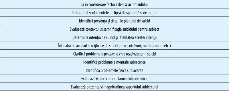 suicide se scurge pierderea în greutate)