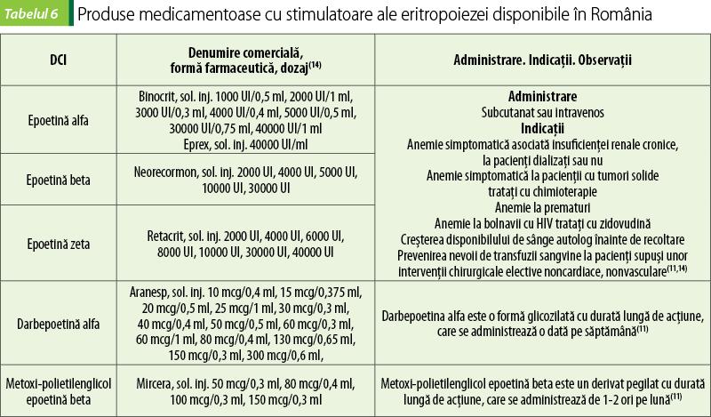 din tratamentul micozei tratamentul simptomelor viermilor copiilor