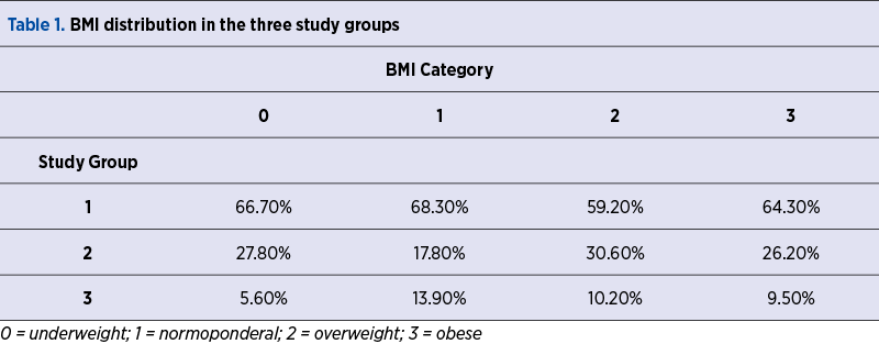 Table 1. BMI distribution in the three study groups