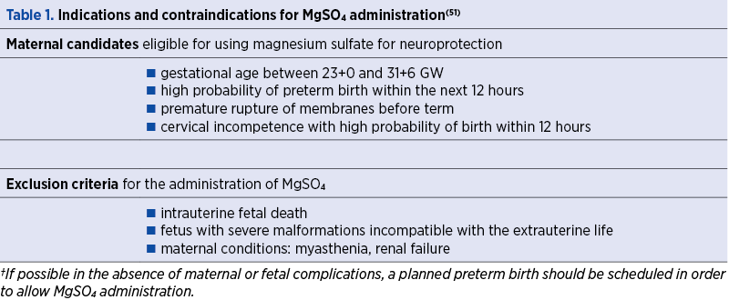 Table 1. Indications and contraindications for MgSO4 administration(51)