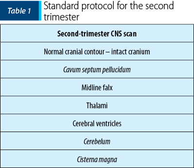 Table 1. Standard protocol for the second trimester