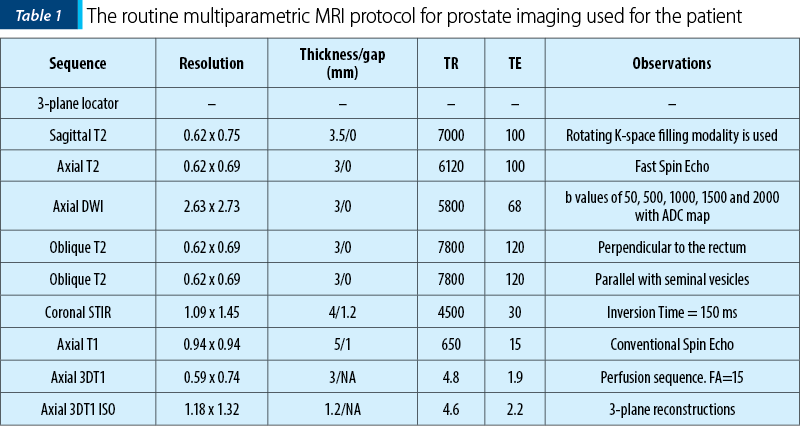 Table 1. The routine multiparametric MRI protocol for prostate imaging used for the patient