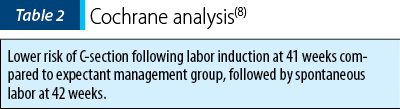 Table 2. Cochrane analysis