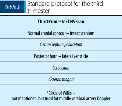 Table 2. Standard protocol for the third trimester